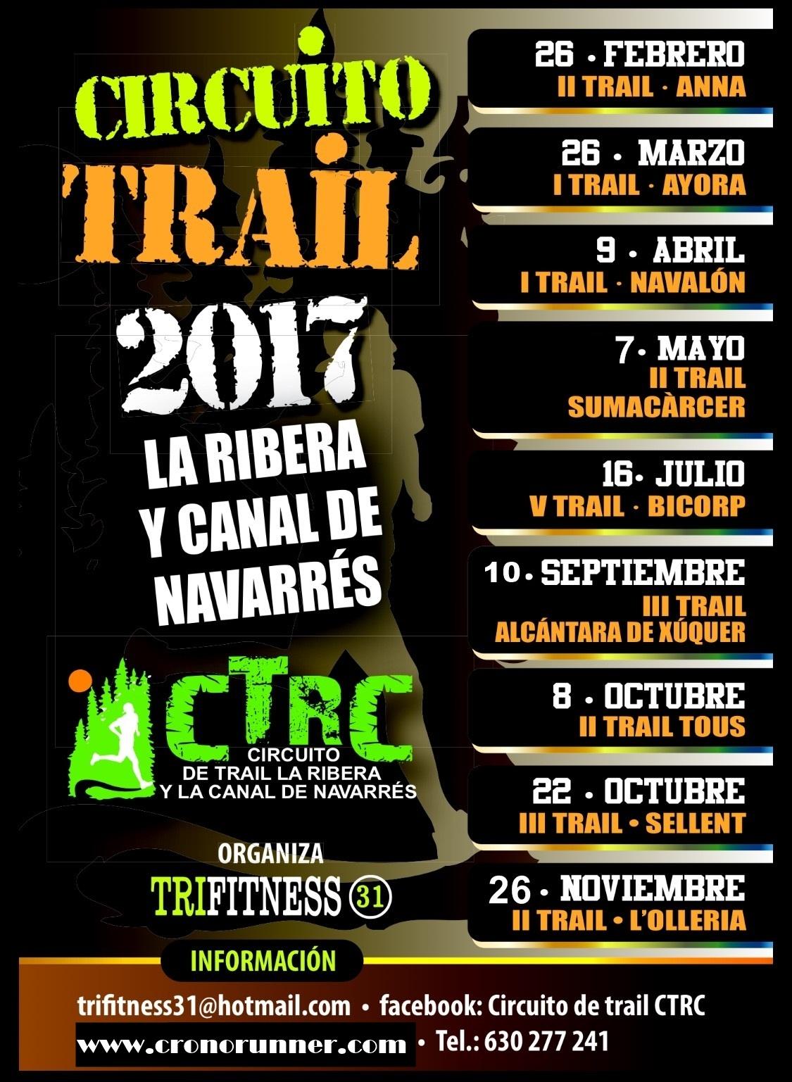Circuito Ribera : Circuito trail ribera fotos y calendario de carreras
